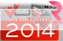 resultats-isie